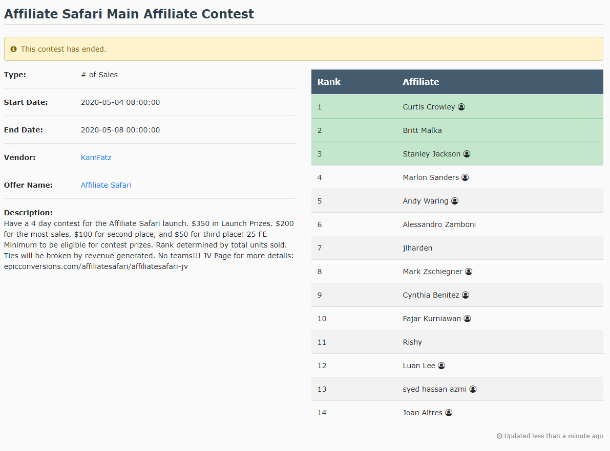 Affiliate Safari Leaderboard - I'm #2